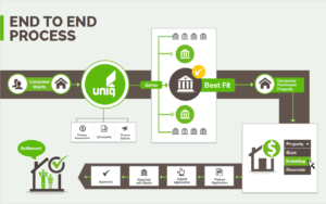 infographic-end-to-end